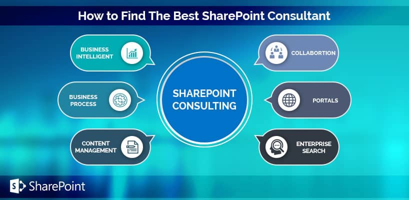 How To Find The Best Sharepoint Consultants