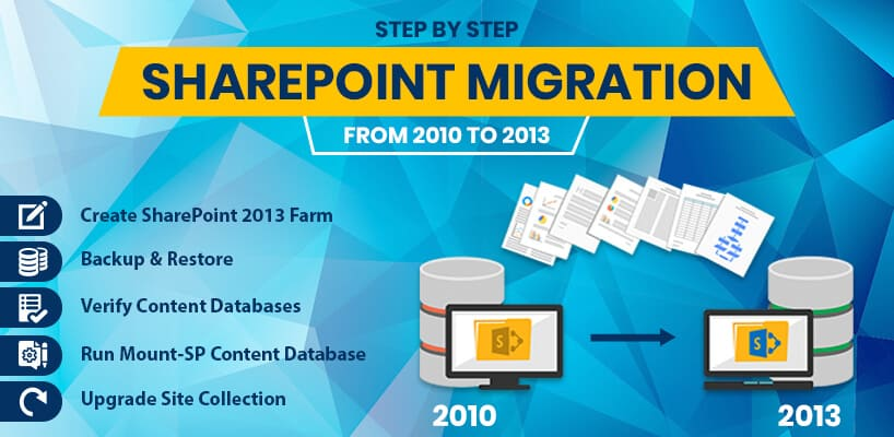 Step by Step SharePoint Migration 2010 to 2013
