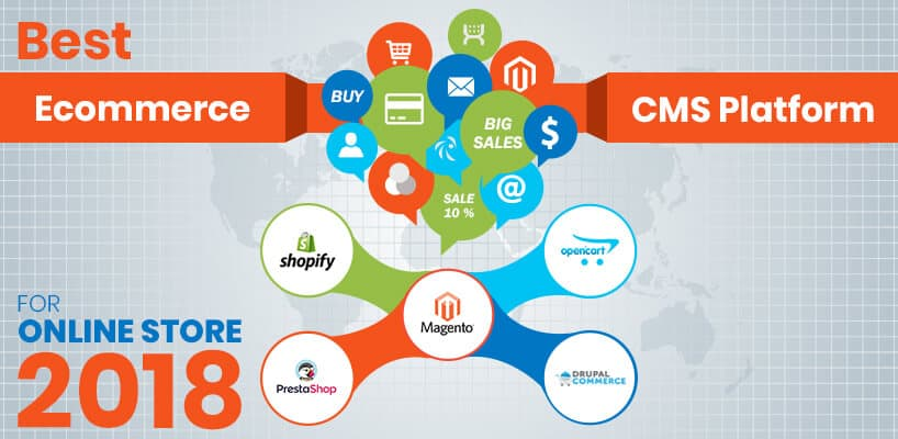 best cms platform for ecommerce